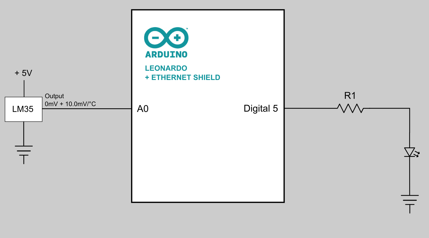 A circuit diagram showing an Arduino connected to temperature sensor (LN35DZ) and an LED